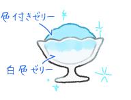 介護食のかき氷風ゼリーイラスト1